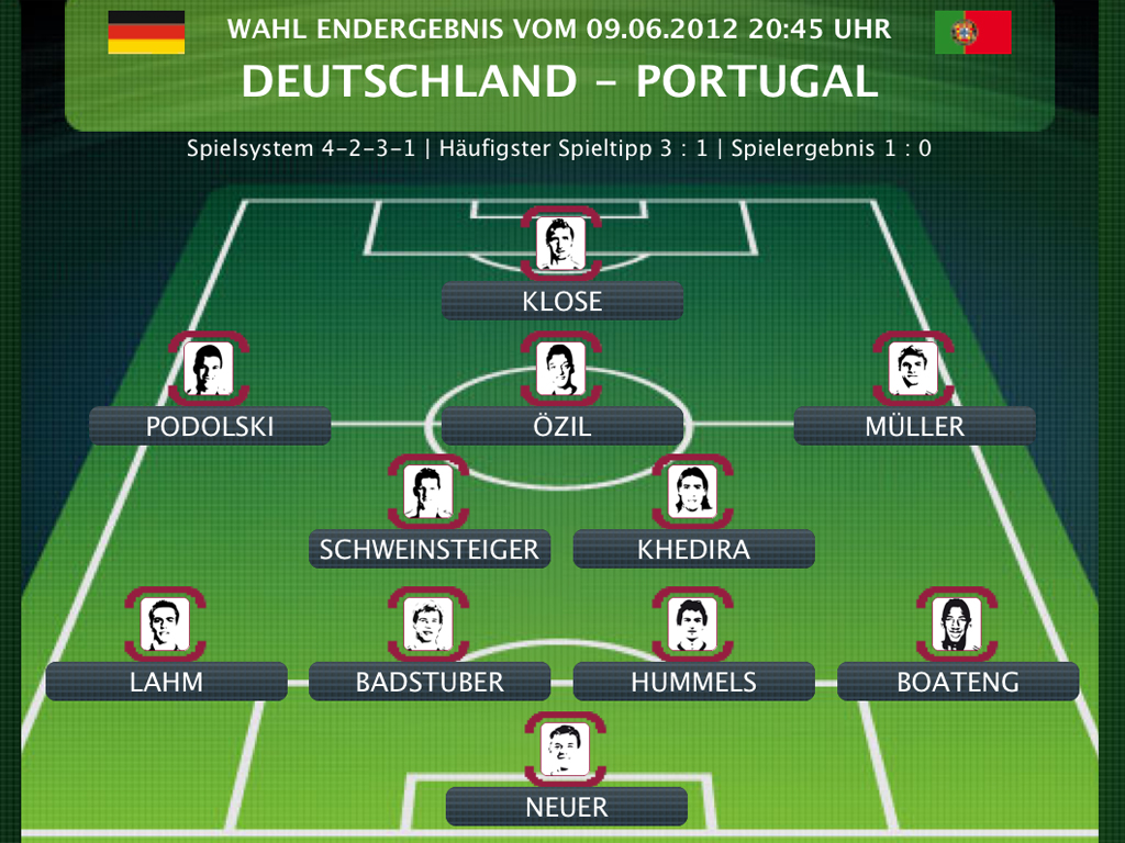 Marion Pfaus / wahl11.de Fußballdemokratie